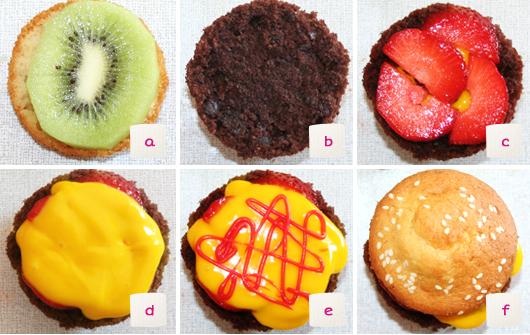 Kinder Muffins: Rezept für Hamburger Muffins - Belegreihenfolge